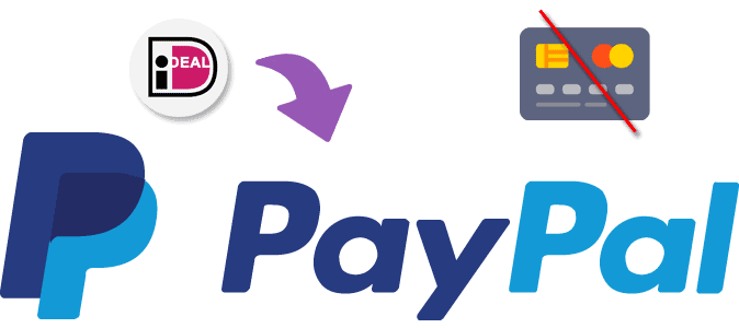 PayPal zonder creditcard